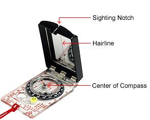 Compass parts